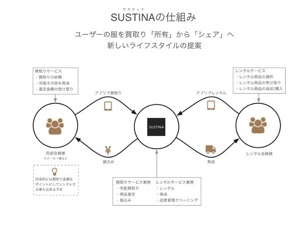 sustina_2