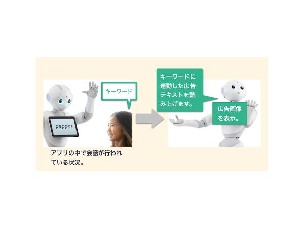 robotstart_4