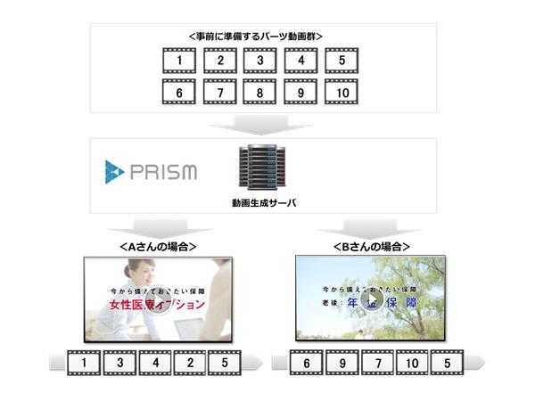 prisum_3