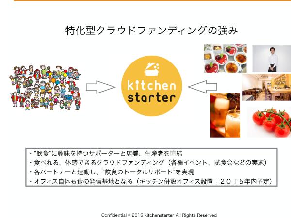 kitcenstarter_3