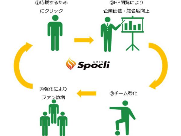 spocli_6