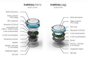 trakkies1
