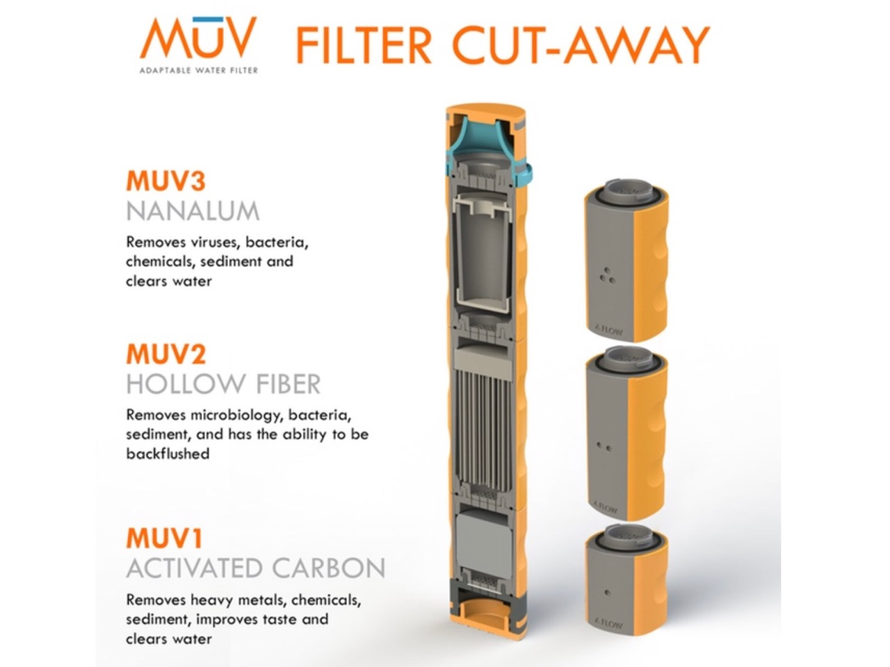 muv - 2