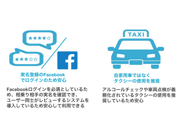 withcab_4