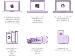 Snapnator 対応デバイスの表