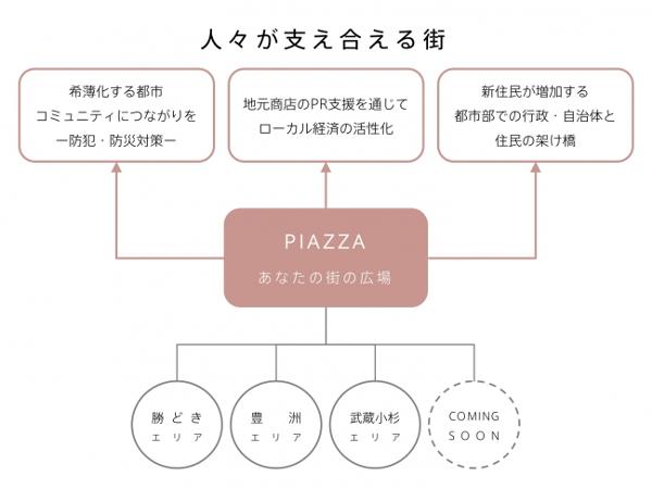 piazza_5