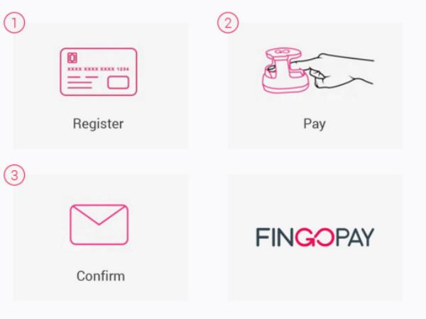 FingoPayの仕組み