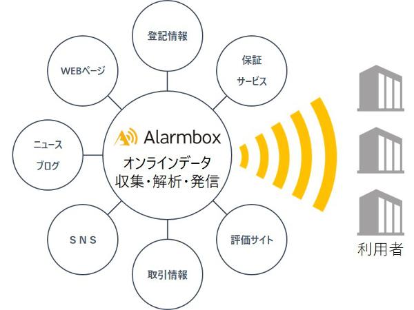 alarmbox_3