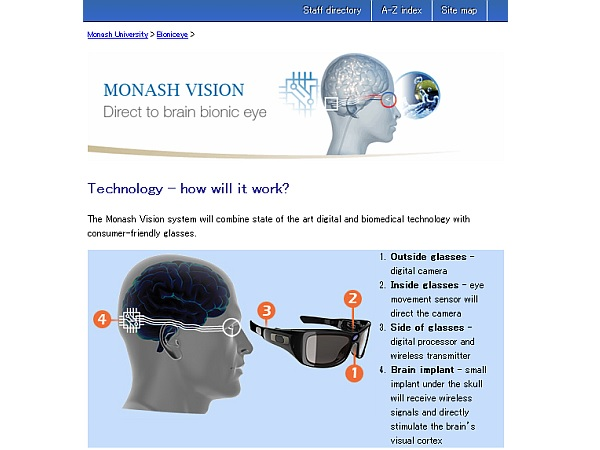 Monash University visual prostheses