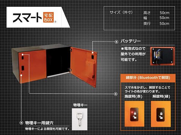 box_smart4
