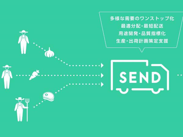 send_3