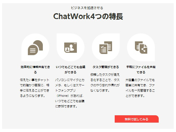 chatwork_2
