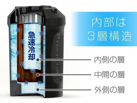 Hyper chiller - 1 (1)