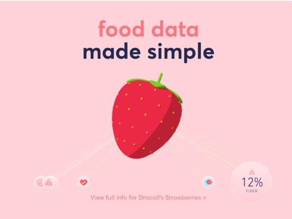 食品表示をビジュアルで収録した「Sage Project」