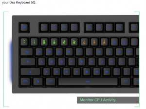 Das Keyboard2