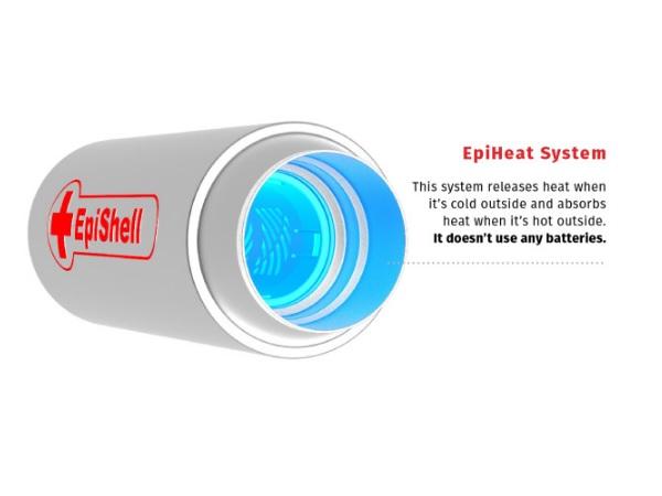 EpiShell3