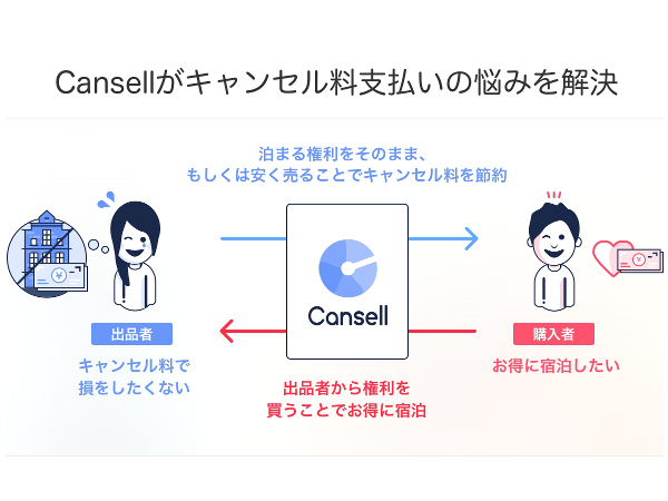 cansell_3