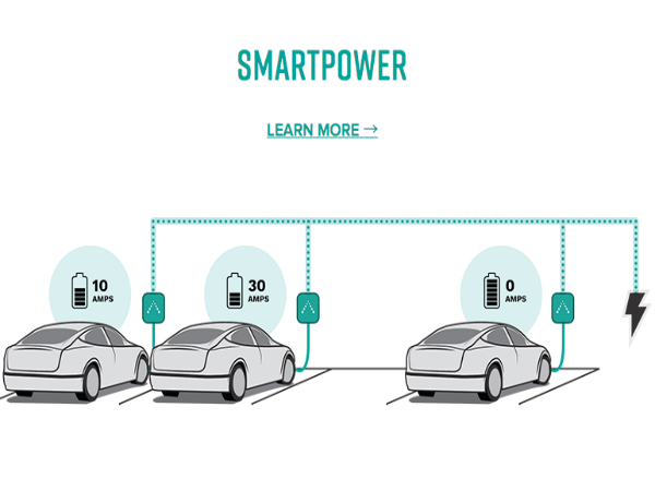 「SmartPower」の仕組み
