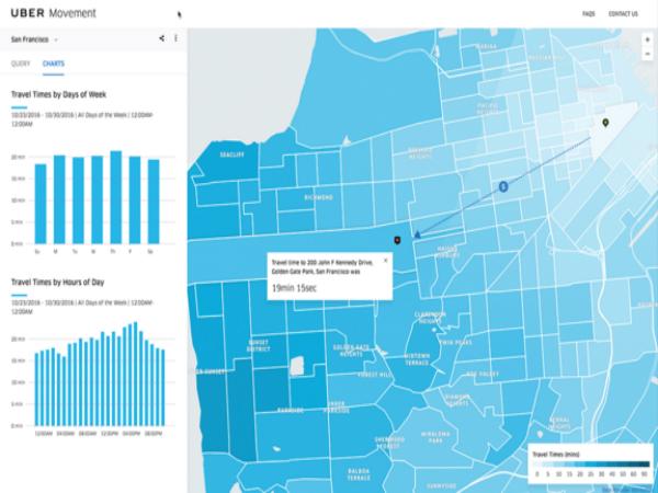 「Uber Movement」のツール画面